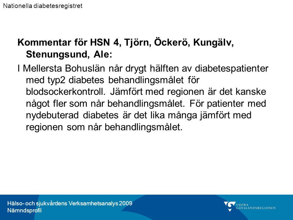 Hälso- och sjukvårdens Verksamhetsanalys 2009 Nämndsprofil Kommentar för HSN 4, Tjörn, Öckerö, Kungälv, Stenungsund, Ale: I Mellersta Bohuslän når dry