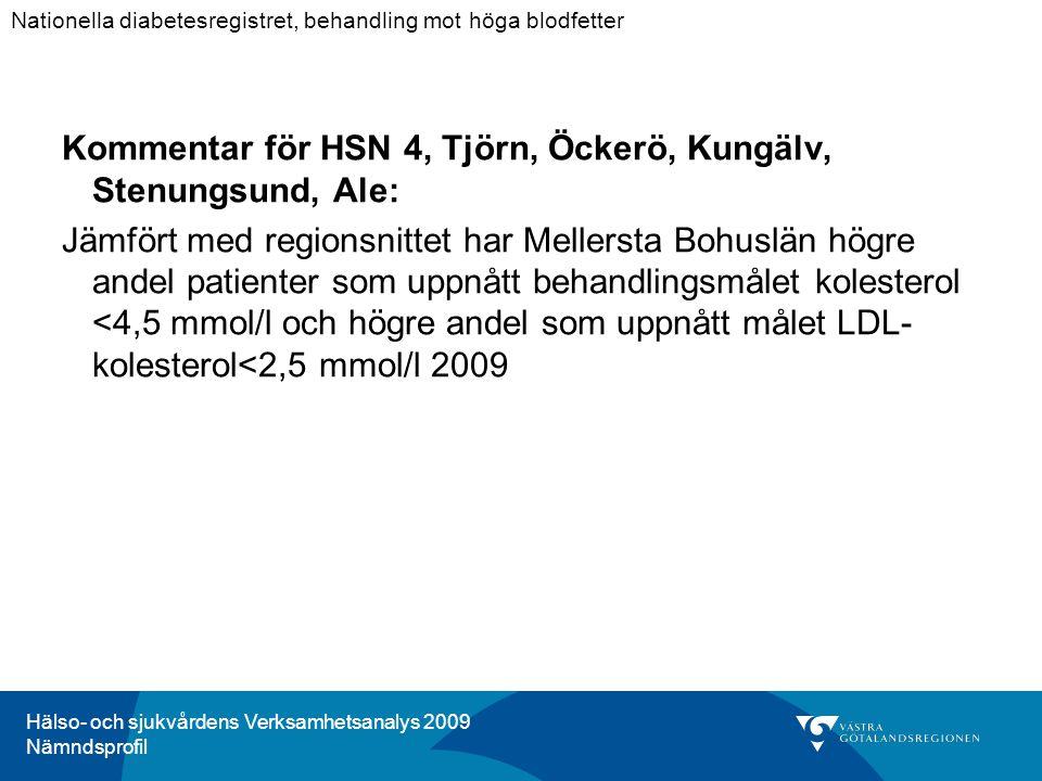 Hälso- och sjukvårdens Verksamhetsanalys 2009 Nämndsprofil Kommentar för HSN 4, Tjörn, Öckerö, Kungälv, Stenungsund, Ale: Jämfört med regionsnittet har Mellersta Bohuslän högre andel patienter som uppnått behandlingsmålet kolesterol <4,5 mmol/l och högre andel som uppnått målet LDL- kolesterol<2,5 mmol/l 2009 Nationella diabetesregistret, behandling mot höga blodfetter