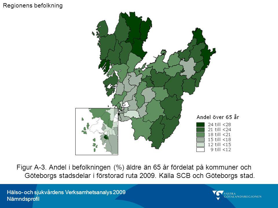 Hälso- och sjukvårdens Verksamhetsanalys 2009 Nämndsprofil Figur A-3. Andel i befolkningen (%) äldre än 65 år fördelat på kommuner och Göteborgs stads