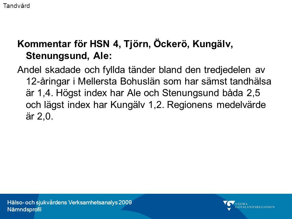 Hälso- och sjukvårdens Verksamhetsanalys 2009 Nämndsprofil Kommentar för HSN 4, Tjörn, Öckerö, Kungälv, Stenungsund, Ale: Andel skadade och fyllda tänder bland den tredjedelen av 12-åringar i Mellersta Bohuslän som har sämst tandhälsa är 1,4.