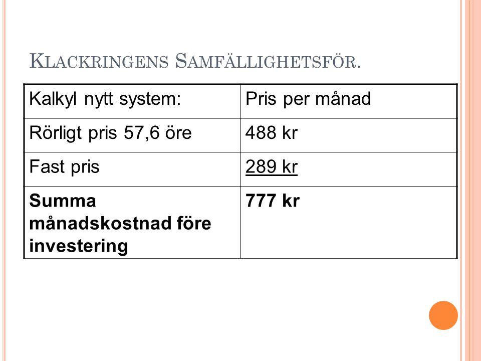 K LACKRINGENS S AMFÄLLIGHETSFÖR.