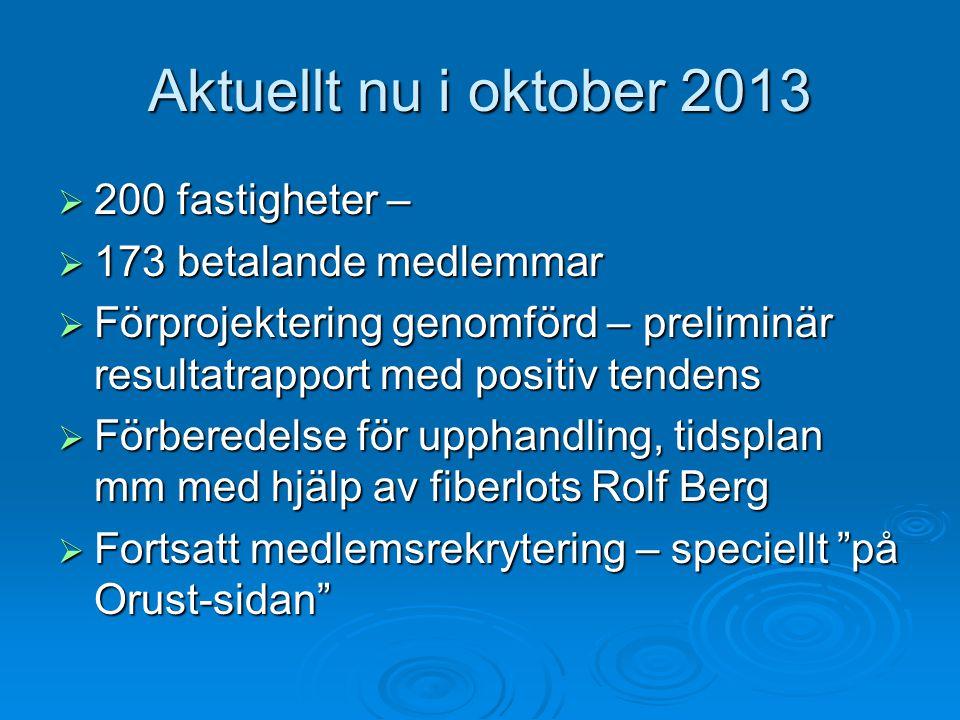 Aktuellt nu i oktober 2013  200 fastigheter –  173 betalande medlemmar  Förprojektering genomförd – preliminär resultatrapport med positiv tendens