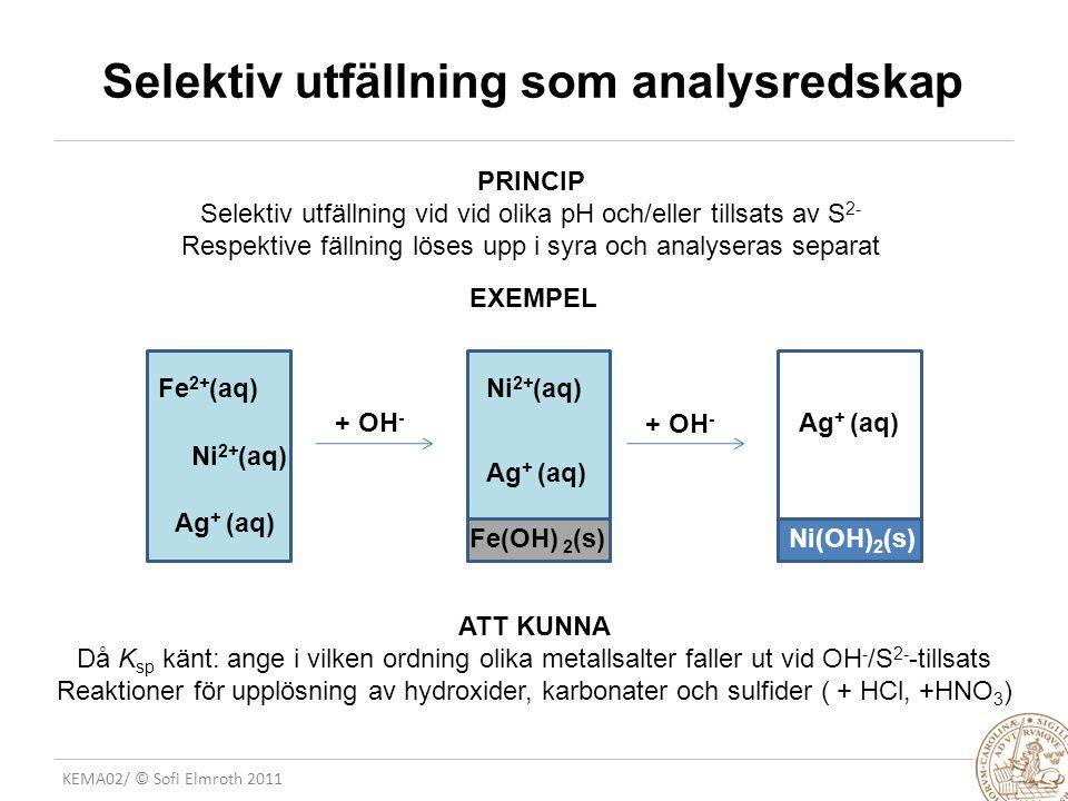 KEMA02/ © Sofi Elmroth 2011 Selektiv utfällning som analysredskap Ni 2+ (aq) Ag + (aq) + OH - Fe(OH) 2 (s) Fe 2+ (aq)Ni 2+ (aq) Ag + (aq) + OH - Ni(OH) 2 (s) Ag + (aq) PRINCIP Selektiv utfällning vid vid olika pH och/eller tillsats av S 2- Respektive fällning löses upp i syra och analyseras separat EXEMPEL ATT KUNNA Då K sp känt: ange i vilken ordning olika metallsalter faller ut vid OH - /S 2- -tillsats Reaktioner för upplösning av hydroxider, karbonater och sulfider ( + HCl, +HNO 3 )