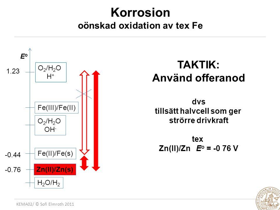 KEMA02/ © Sofi Elmroth 2011 Korrosion oönskad oxidation av tex Fe TAKTIK: Använd offeranod dvs tillsätt halvcell som ger strörre drivkraft tex Zn(II)/