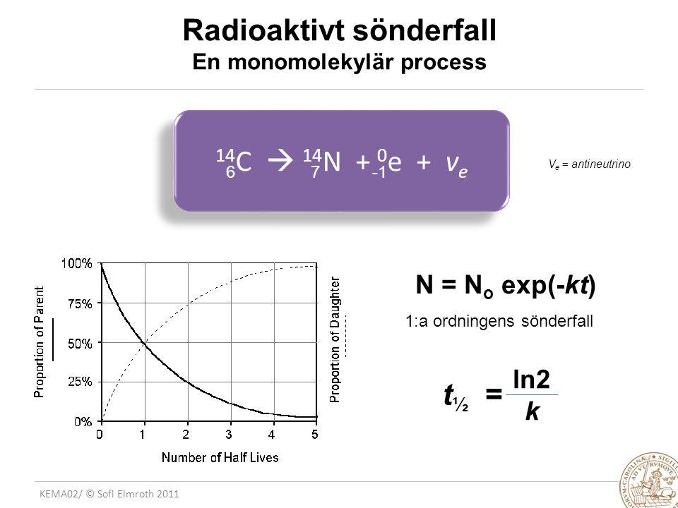 KEMA02/ © Sofi Elmroth 2011 14 C  14 N + 0 e + v e Radioaktivt sönderfall En monomolekylär process N = N o exp(-kt) 1:a ordningens sönderfall t ½ = ln2 k 6 7 -1 V e = antineutrino