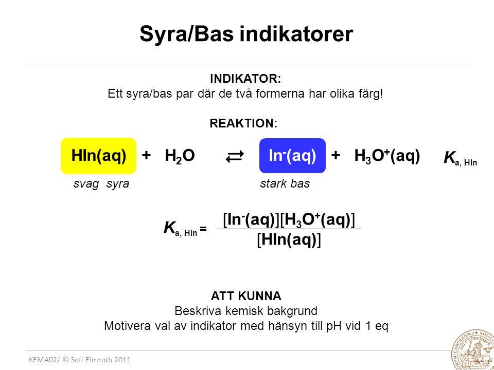 KEMA02/ © Sofi Elmroth 2011 Syra/Bas indikatorer INDIKATOR: Ett syra/bas par där de två formerna har olika färg! REAKTION: HIn(aq) + H 2 OIn - (aq) +