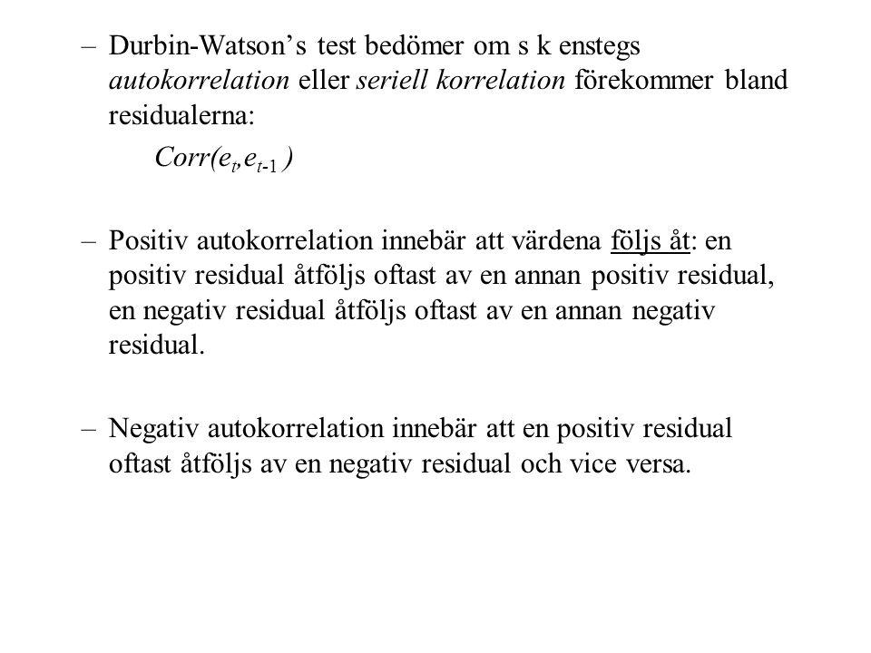 –Durbin-Watson's test bedömer om s k enstegs autokorrelation eller seriell korrelation förekommer bland residualerna: Corr(e t,e t-1 ) –Positiv autokorrelation innebär att värdena följs åt: en positiv residual åtföljs oftast av en annan positiv residual, en negativ residual åtföljs oftast av en annan negativ residual.
