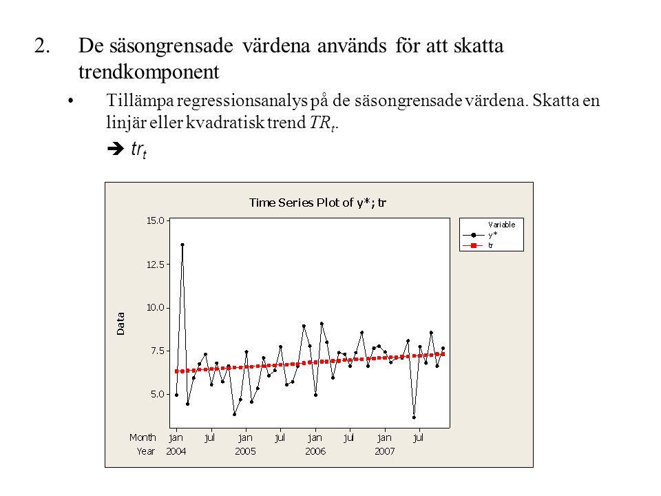 2.De säsongrensade värdena används för att skatta trendkomponent Tillämpa regressionsanalys på de säsongrensade värdena.