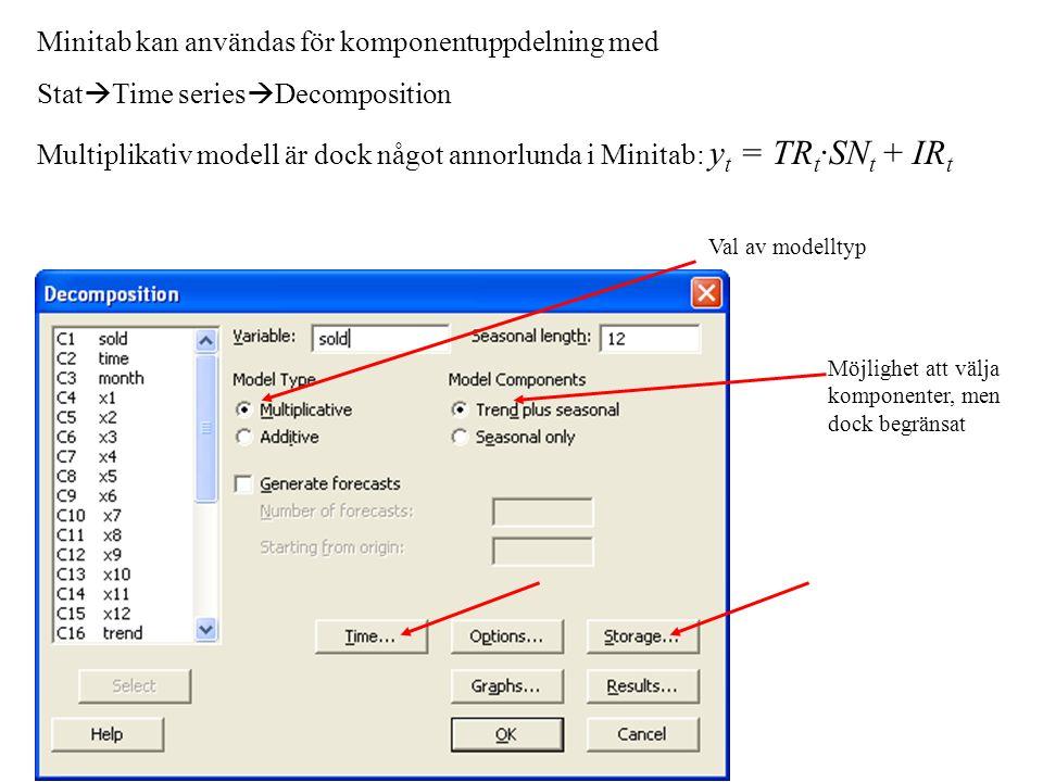 Minitab kan användas för komponentuppdelning med Stat  Time series  Decomposition Multiplikativ modell är dock något annorlunda i Minitab: y t = TR t ·SN t + IR t Val av modelltyp Möjlighet att välja komponenter, men dock begränsat