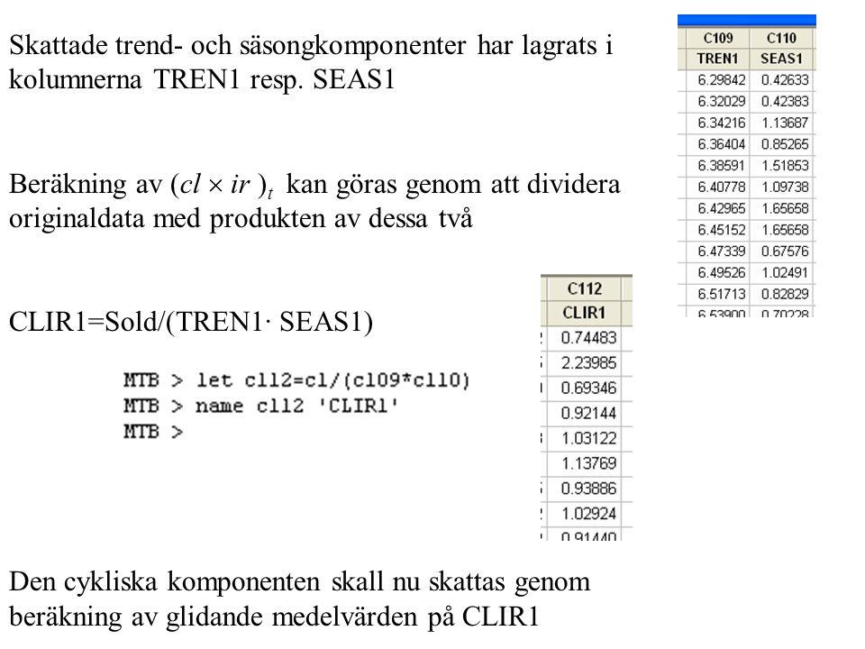 Skattade trend- och säsongkomponenter har lagrats i kolumnerna TREN1 resp.