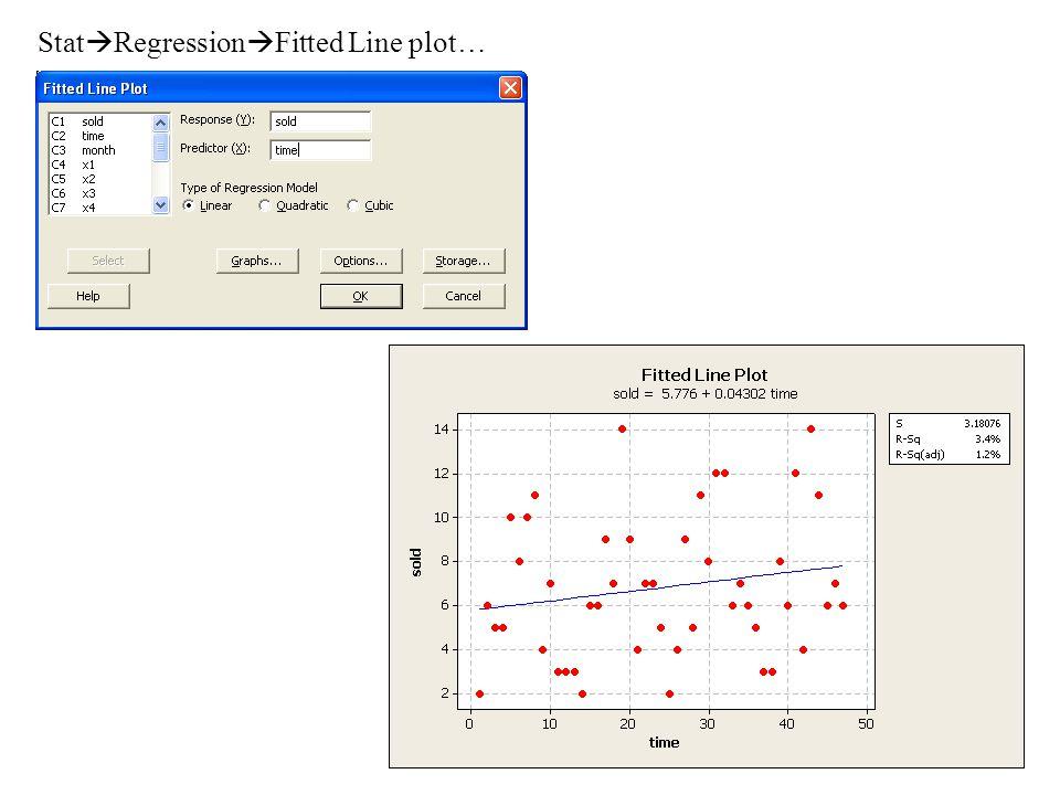–2m+1 väljs i regel till något av värdena 3, 5, 7, 9, 11, 13 –Hur m skall väljas bestäms genom att titta på den slutliga skattningen av IR t –m väljs så att autokorrelationen och variansen för dessa värden blir så låg som möjligt.