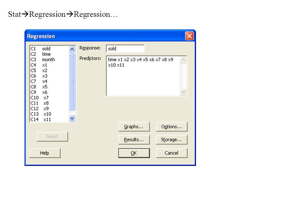 Regression Analysis: sold versus time, x1,...