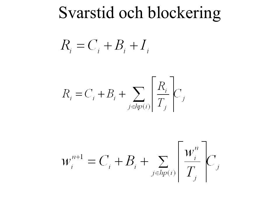Svarstid och blockering