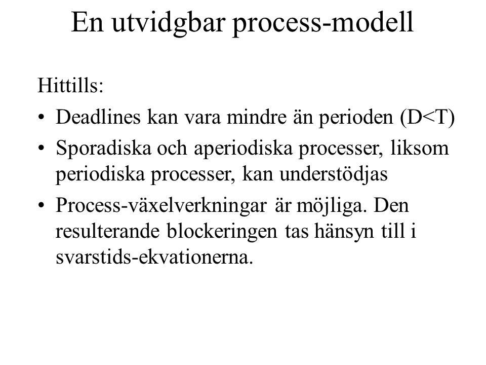En utvidgbar process-modell Hittills: Deadlines kan vara mindre än perioden (D<T) Sporadiska och aperiodiska processer, liksom periodiska processer, kan understödjas Process-växelverkningar är möjliga.