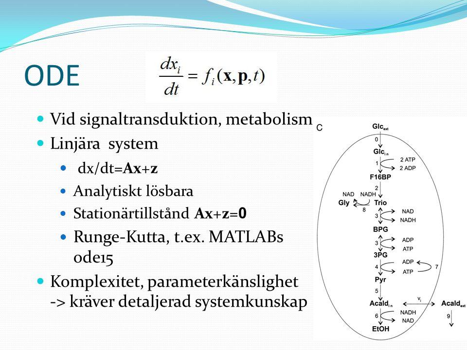 ODE Vid signaltransduktion, metabolism Linjära system dx/dt=Ax+z Analytiskt lösbara Stationärtillstånd Ax+z= 0 Runge-Kutta, t.ex.