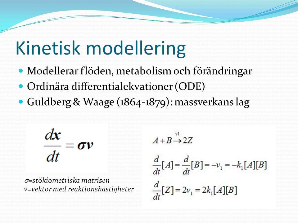 Kinetisk modellering Modellerar flöden, metabolism och förändringar Ordinära differentialekvationer (ODE) Guldberg & Waage (1864-1879): massverkans lag  =stökiometriska matrisen v=vektor med reaktionshastigheter