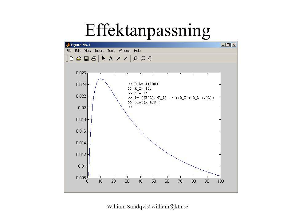William Sandqvist william@kth.se Effektanpassning