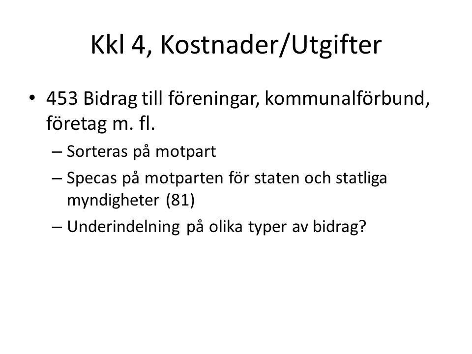 Kkl 4, Kostnader/Utgifter 453 Bidrag till föreningar, kommunalförbund, företag m.