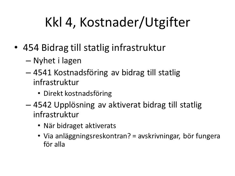 Kkl 4, Kostnader/Utgifter 454 Bidrag till statlig infrastruktur – Nyhet i lagen – 4541 Kostnadsföring av bidrag till statlig infrastruktur Direkt kost