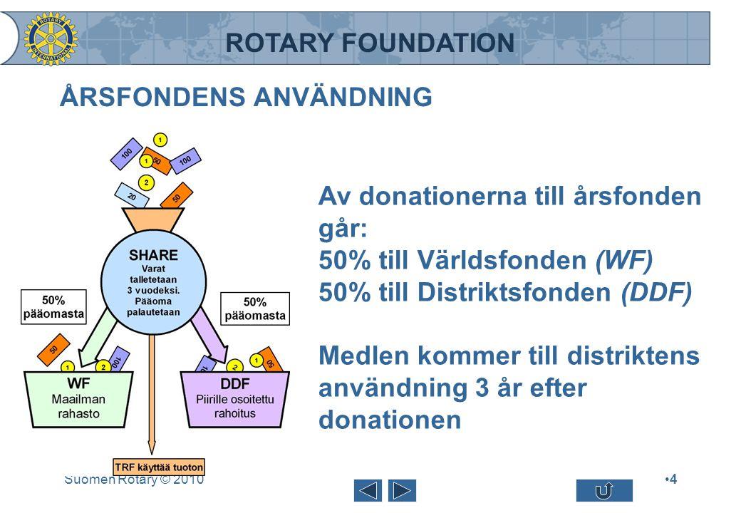 ROTARY FOUNDATION ÅRSFONDENS ANVÄNDNING Suomen Rotary © 20104 Av donationerna till årsfonden går: 50% till Världsfonden (WF) 50% till Distriktsfonden