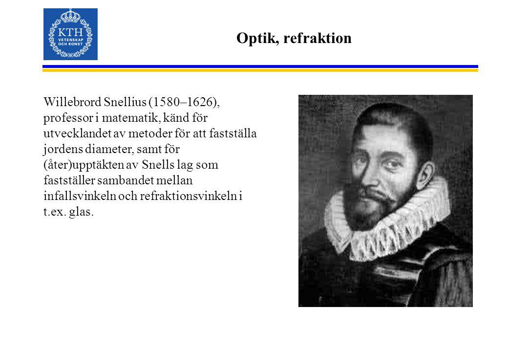 Optik, refraktion Willebrord Snellius (1580–1626), professor i matematik, känd för utvecklandet av metoder för att fastställa jordens diameter, samt f