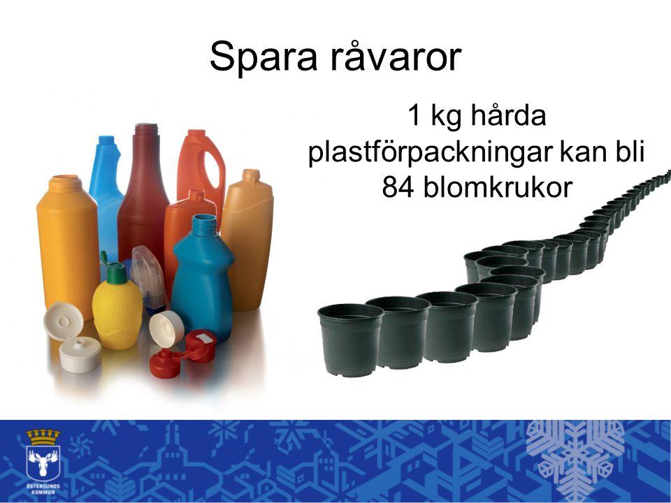 Spara råvaror 1 kg hårda plastförpackningar kan bli 84 blomkrukor