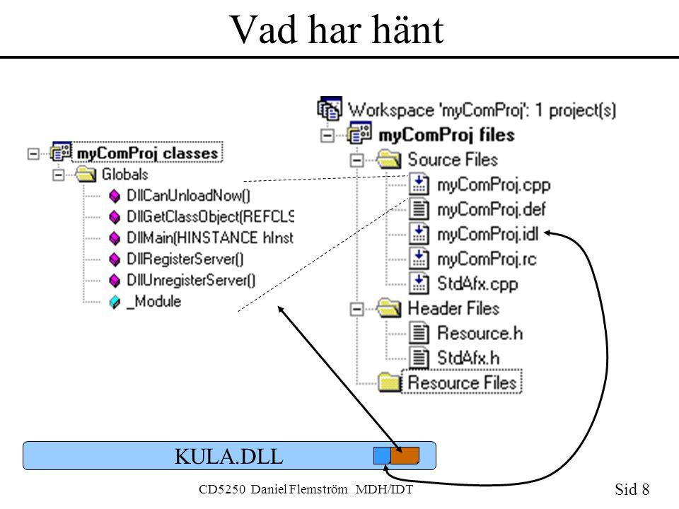 Sid 8 CD5250 Daniel Flemström MDH/IDT Vad har hänt KULA.DLL