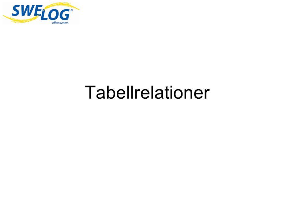 1.Informationen i det här formuläret kommer från tabellen kunder 2.…tabellen order… 3.…tabellen produkter… 4.…och tabellen orderdetaljer.