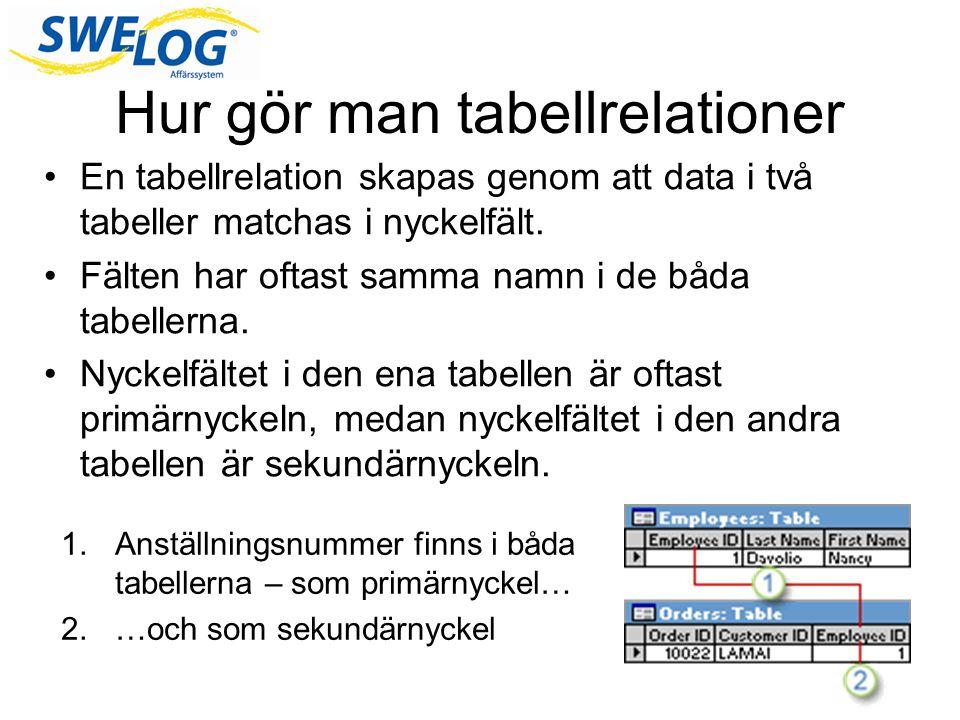 Varför skapa tabellrelationer.Tabellrelationer förser frågedesignen med information.