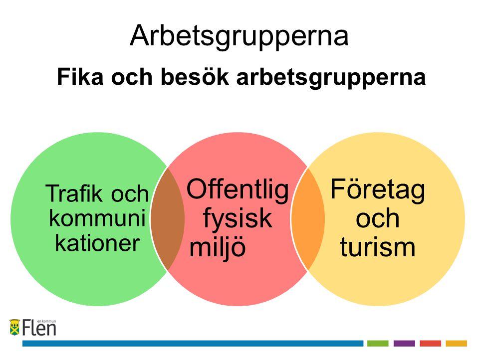 Arbetsgrupperna Trafik och kommuni kationer Offentlig fysisk miljö Företag och turism Fika och besök arbetsgrupperna