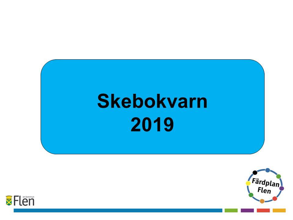 Skebokvarn 2019