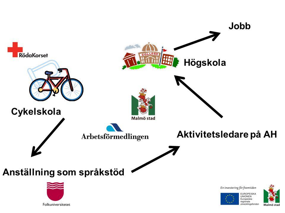 Anställning som språkstöd Aktivitetsledare på AH Cykelskola Högskola Jobb