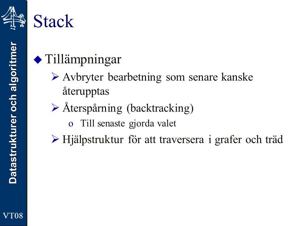 Datastrukturer och algoritmer Stack  Tillämpningar  Avbryter bearbetning som senare kanske återupptas  Återspårning (backtracking) oTill senaste gj