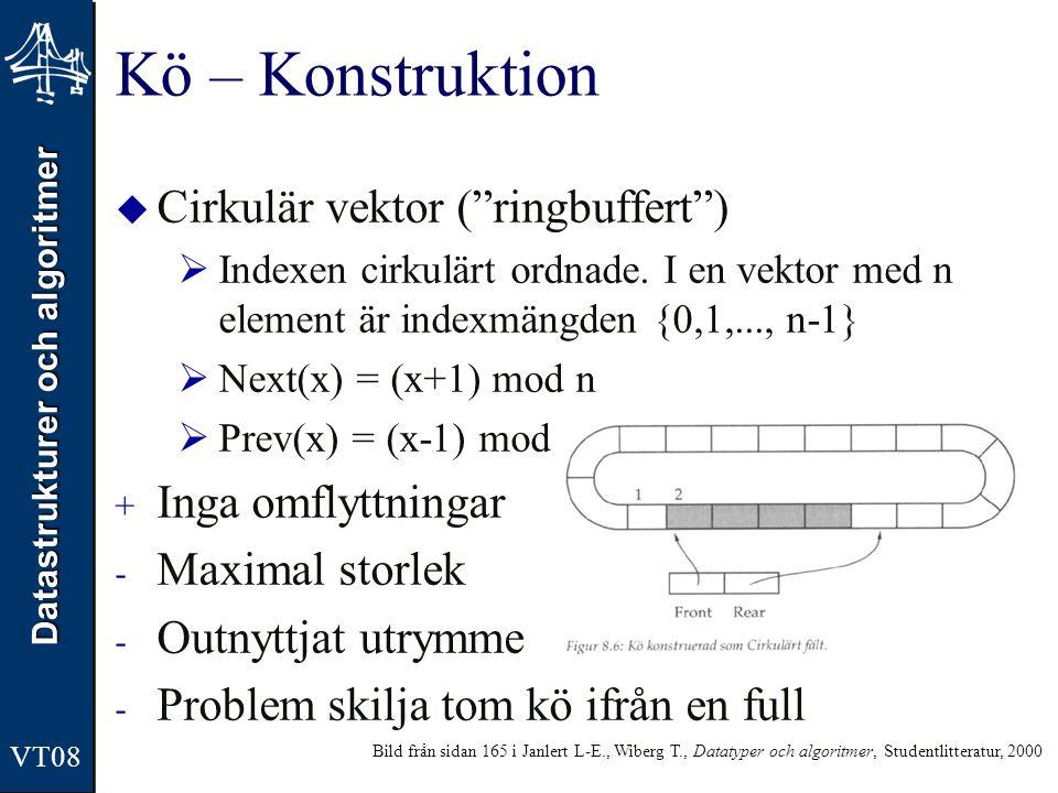 """Datastrukturer och algoritmer Kö – Konstruktion  Cirkulär vektor (""""ringbuffert"""")  Indexen cirkulärt ordnade. I en vektor med n element är indexmängd"""