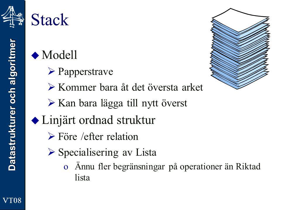 Datastrukturer och algoritmer Stack  Modell  Papperstrave  Kommer bara åt det översta arket  Kan bara lägga till nytt överst  Linjärt ordnad stru