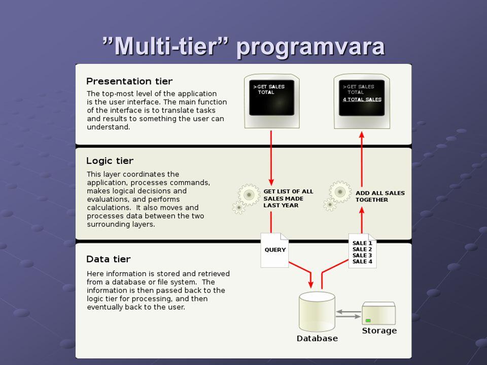 Jonny Karlsson 19.3.2009 Multi-tier programvara