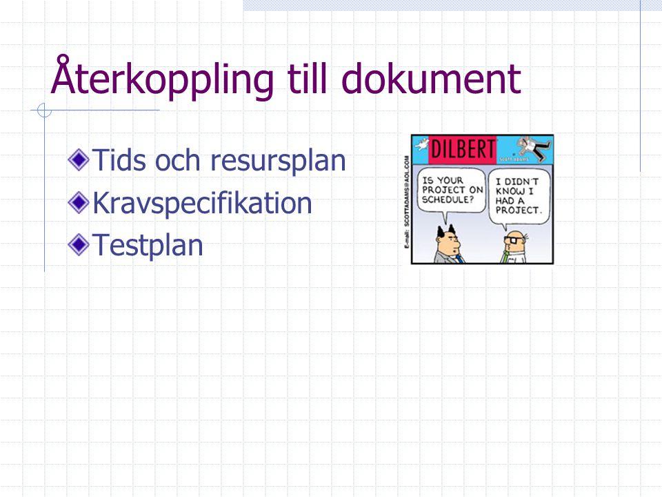 Återkoppling till dokument Tids och resursplan Kravspecifikation Testplan
