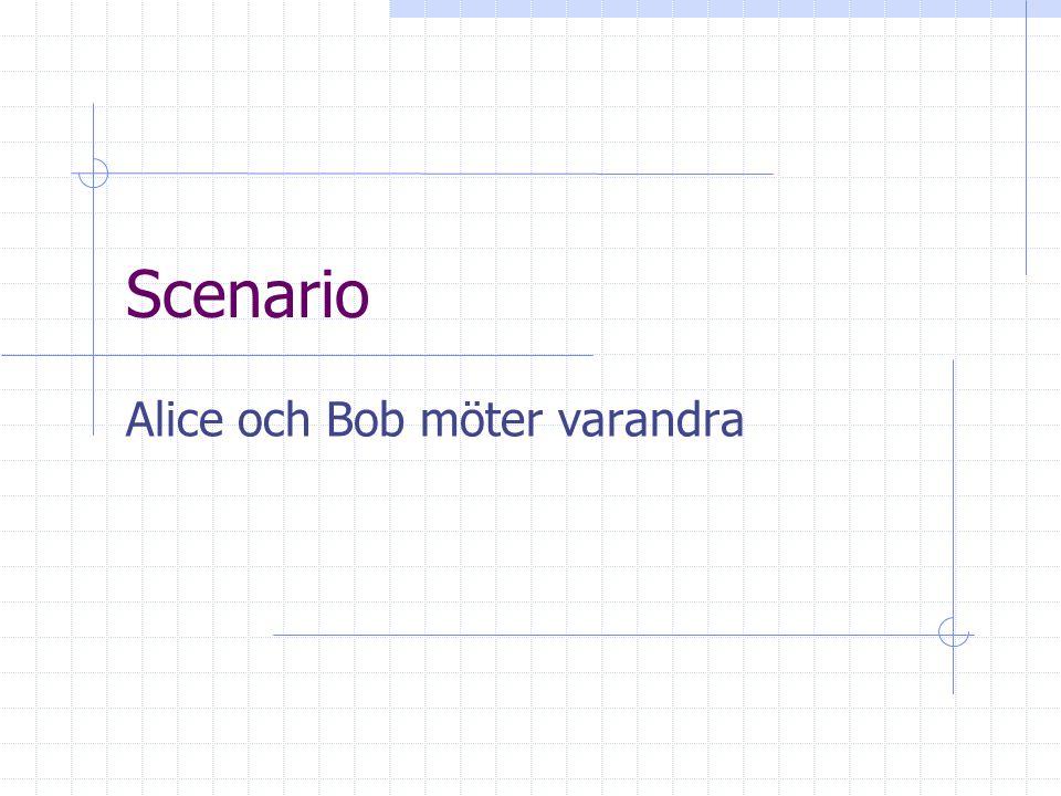 Scenario Alice och Bob möter varandra