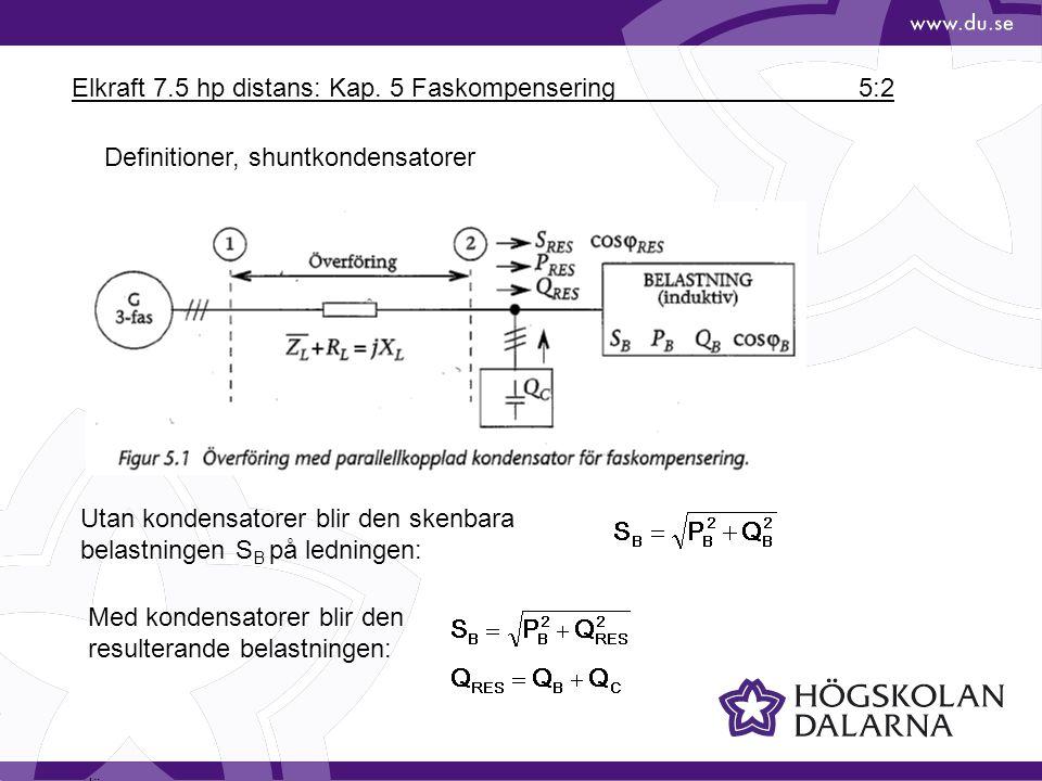 Elkraft 7.5 hp distans: Kap. 5 Faskompensering 5:2 Definitioner, shuntkondensatorer där Utan kondensatorer blir den skenbara belastningen S B på ledni