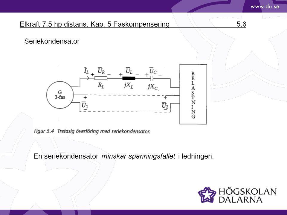 Elkraft 7.5 hp distans: Kap. 5 Faskompensering 5:6 Seriekondensator En seriekondensator minskar spänningsfallet i ledningen.