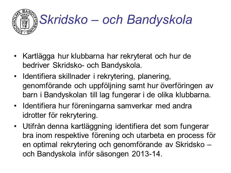 Skridsko – och Bandyskola Kartlägga hur klubbarna har rekryterat och hur de bedriver Skridsko- och Bandyskola. Identifiera skillnader i rekrytering, p