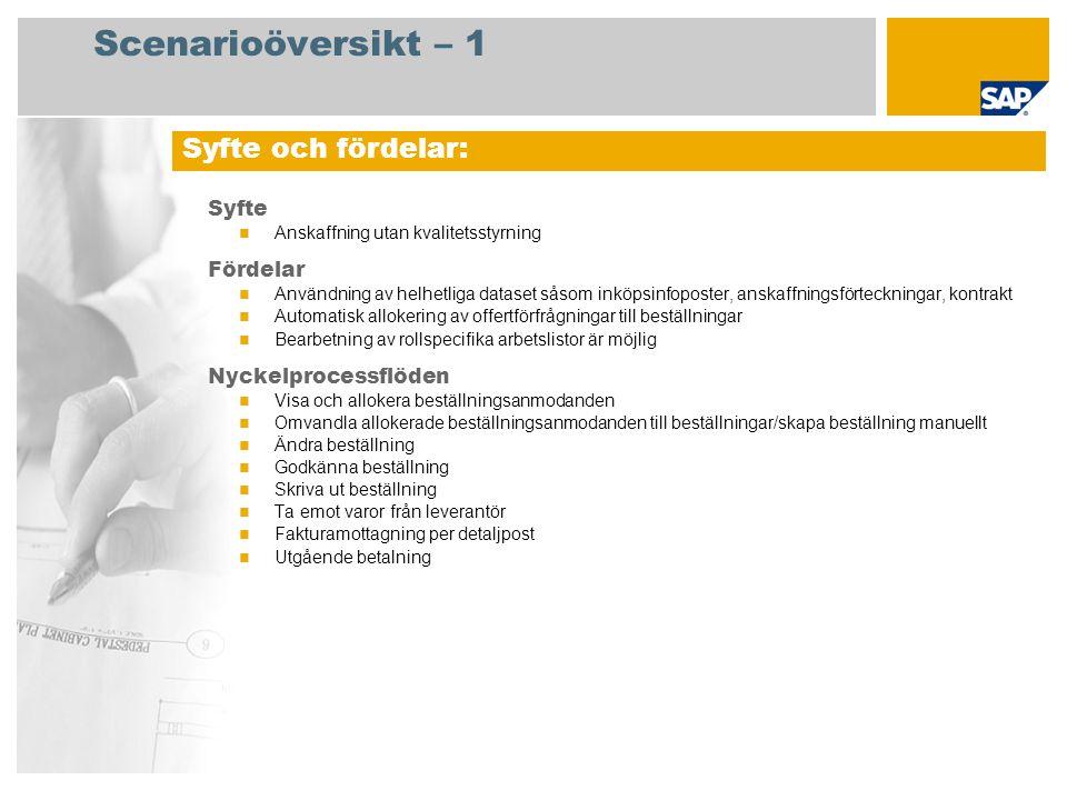 Scenarioöversikt – 2 Krav SAP enhancement package 4 för SAP ERP 6.0 Företagsroller som deltar i processflöden Inköpschef Inköpare Lagerhandläggare Leverantörsreskontra SAP-applikationskrav:
