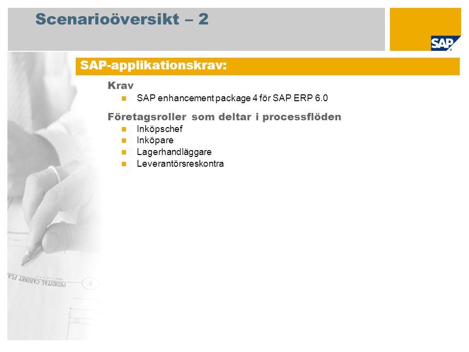 Scenarioöversikt – 2 Krav SAP enhancement package 4 för SAP ERP 6.0 Företagsroller som deltar i processflöden Inköpschef Inköpare Lagerhandläggare Lev