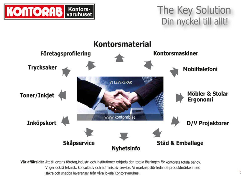 Marknadsföring Nytt varumärke lanseras. Katalogen distribueras.