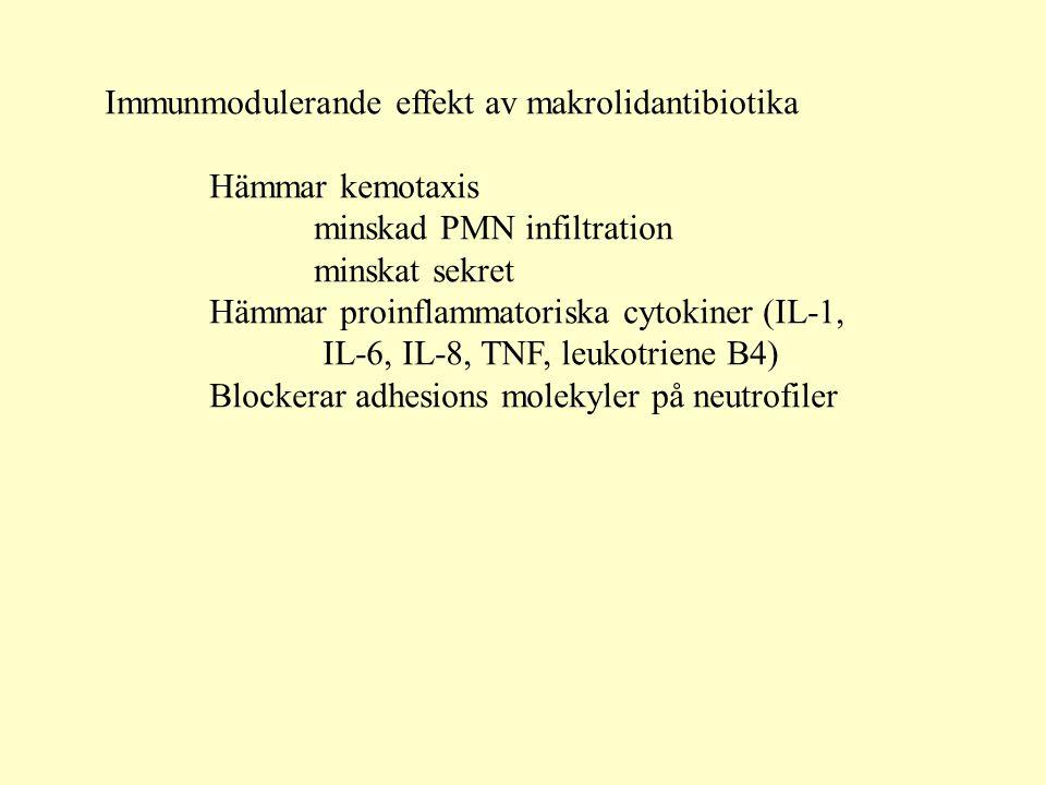 Immunmodulerande effekt av makrolidantibiotika Hämmar kemotaxis minskad PMN infiltration minskat sekret Hämmar proinflammatoriska cytokiner (IL-1, IL-6, IL-8, TNF, leukotriene B4) Blockerar adhesions molekyler på neutrofiler