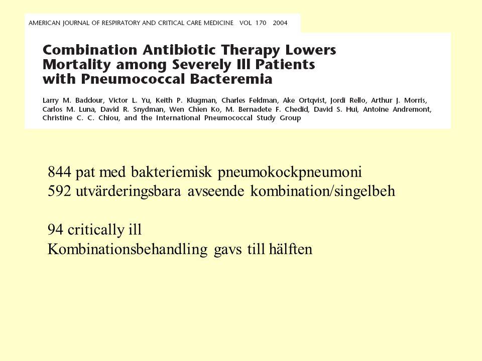 844 pat med bakteriemisk pneumokockpneumoni 592 utvärderingsbara avseende kombination/singelbeh 94 critically ill Kombinationsbehandling gavs till hälften