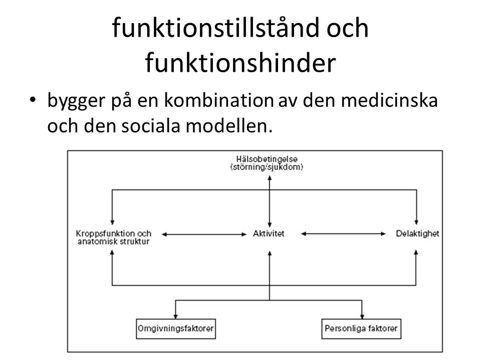 funktionstillstånd och funktionshinder bygger på en kombination av den medicinska och den sociala modellen.