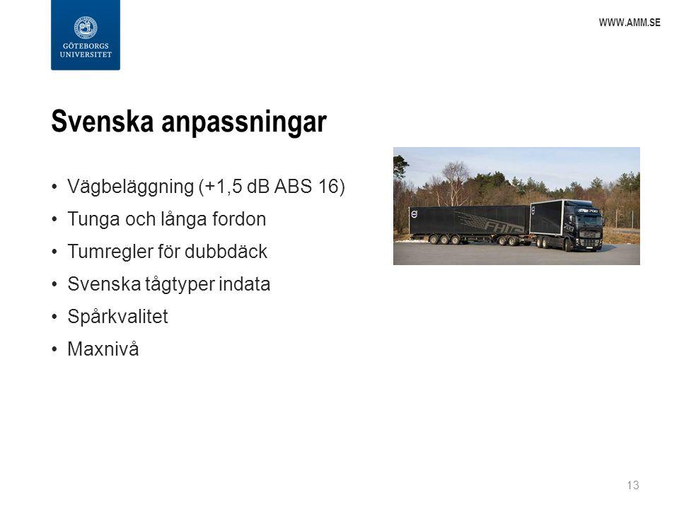 Svenska anpassningar Vägbeläggning (+1,5 dB ABS 16) Tunga och långa fordon Tumregler för dubbdäck Svenska tågtyper indata Spårkvalitet Maxnivå 13 WWW.