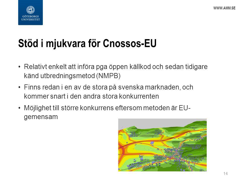 Stöd i mjukvara för Cnossos-EU Relativt enkelt att införa pga öppen källkod och sedan tidigare känd utbredningsmetod (NMPB) Finns redan i en av de sto