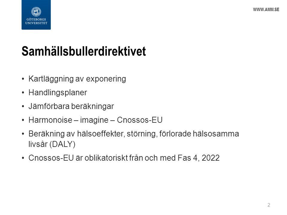Samhällsbullerdirektivet Kartläggning av exponering Handlingsplaner Jämförbara beräkningar Harmonoise – imagine – Cnossos-EU Beräkning av hälsoeffekte
